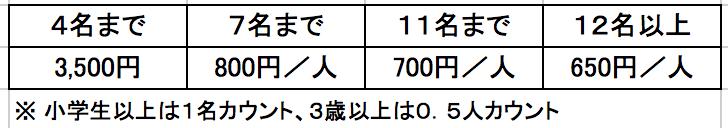 レンタルバーベキュー料金表